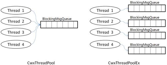 Cwinux源码解析(一)