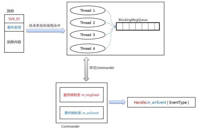 Cwinux源码解析(四)
