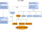 Cwinux源码解析(五)