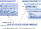 Cwinux源码解析(七)
