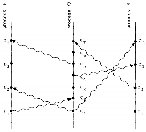 space_time_diagram_1