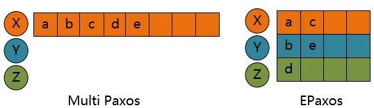 m_vs_e